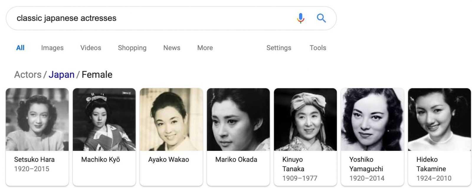 japanese actresses 10 - Google Knowledge Graph là gì?